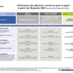 Déclinaison des décisions sanitaires pour le sport à partir du 16 janvier 2021